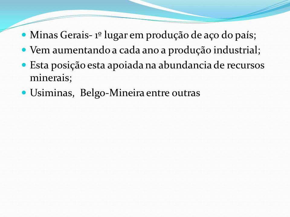 Minas Gerais- 1º lugar em produção de aço do país;