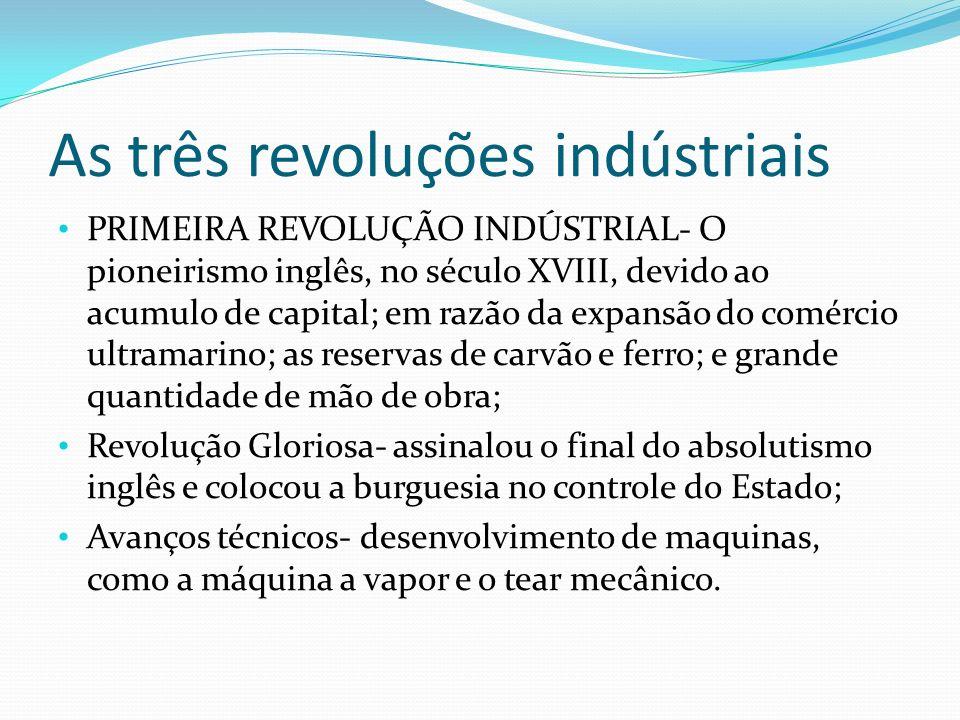 As três revoluções indústriais