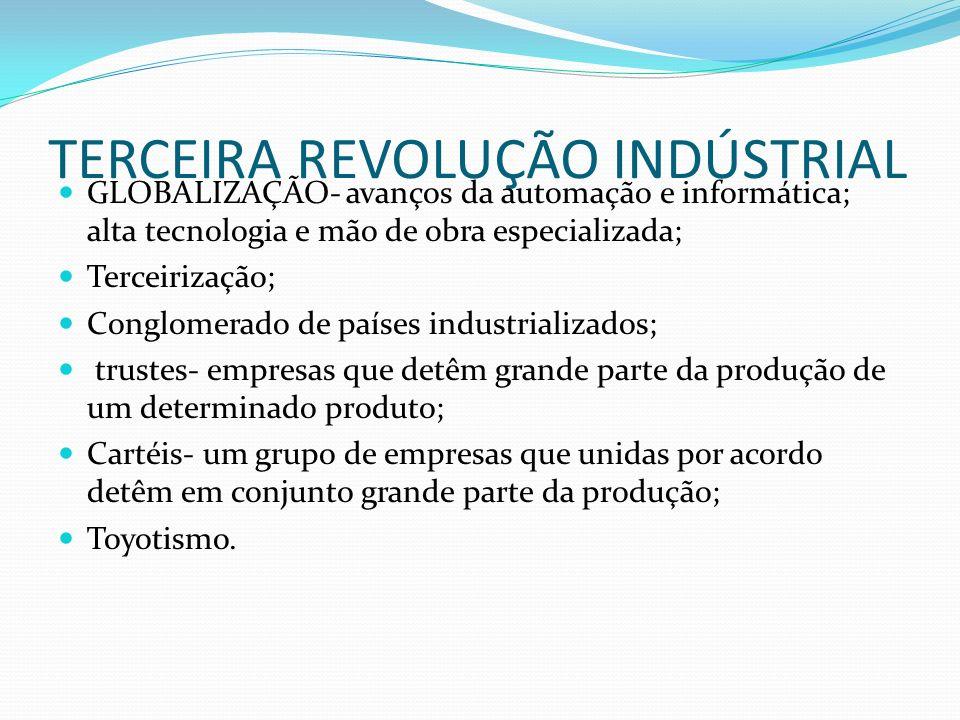 TERCEIRA REVOLUÇÃO INDÚSTRIAL