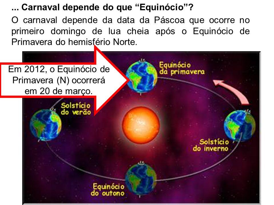 Em 2012, o Equinócio de Primavera (N) ocorrerá em 20 de março.