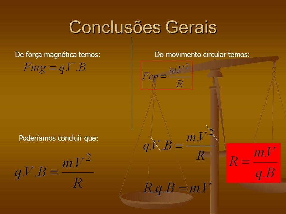 Conclusões Gerais De força magnética temos: