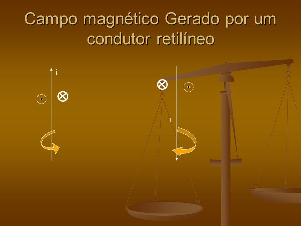 Campo magnético Gerado por um condutor retilíneo