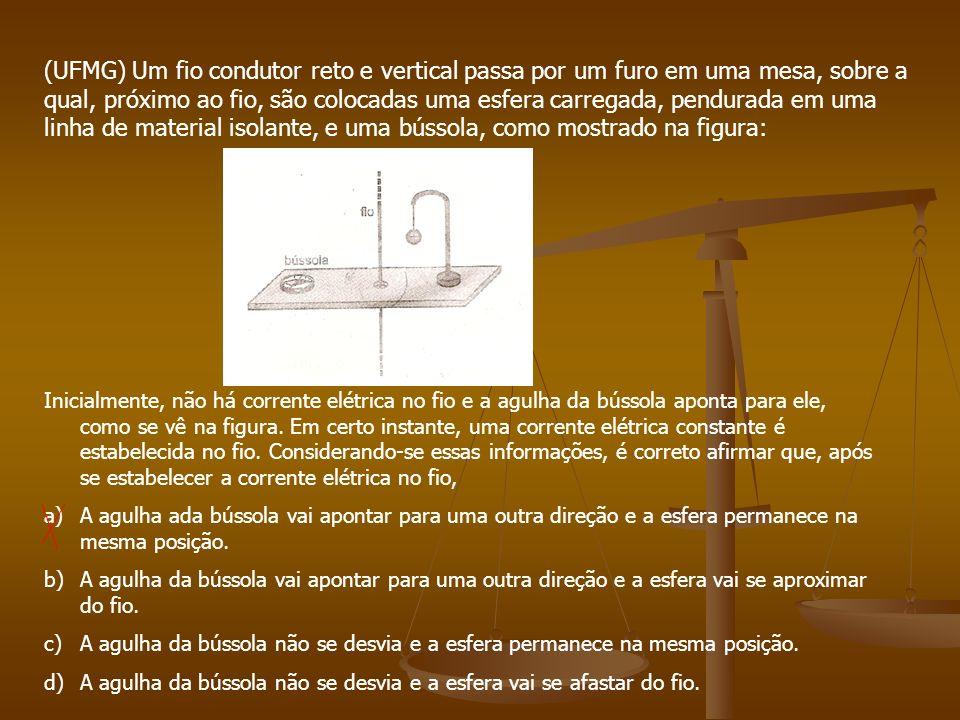 (UFMG) Um fio condutor reto e vertical passa por um furo em uma mesa, sobre a qual, próximo ao fio, são colocadas uma esfera carregada, pendurada em uma linha de material isolante, e uma bússola, como mostrado na figura: