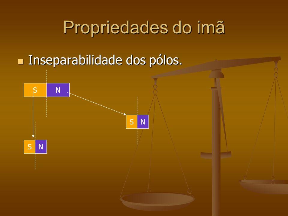 Propriedades do imã Inseparabilidade dos pólos. S N S N S N