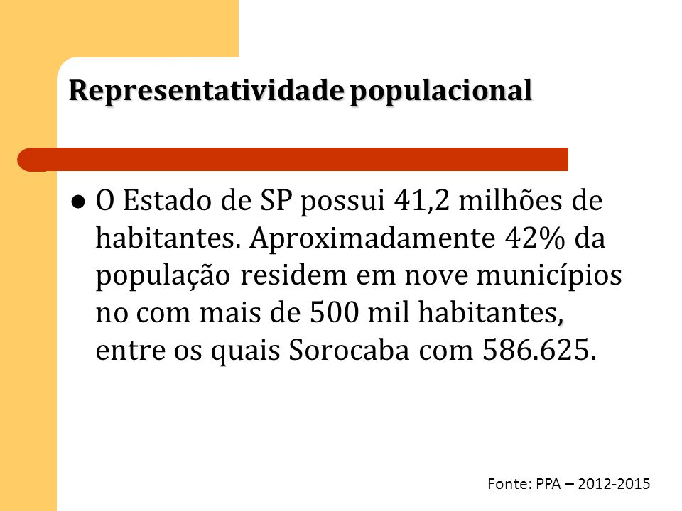 Representatividade populacional