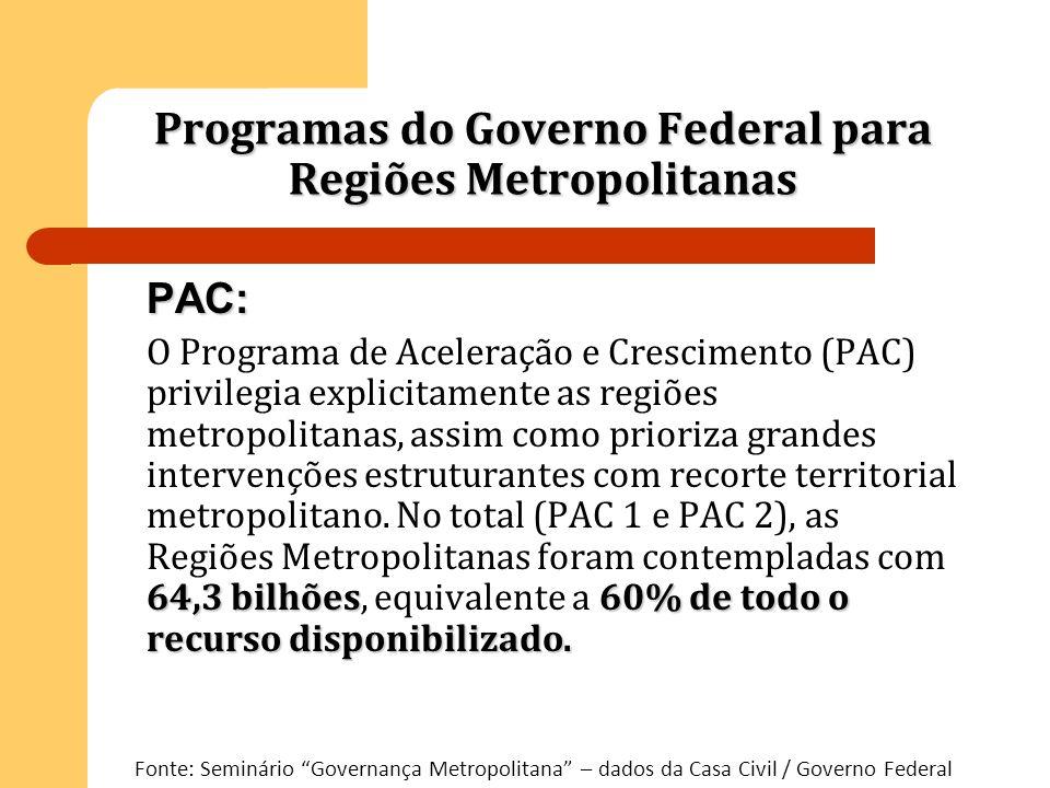 Programas do Governo Federal para Regiões Metropolitanas