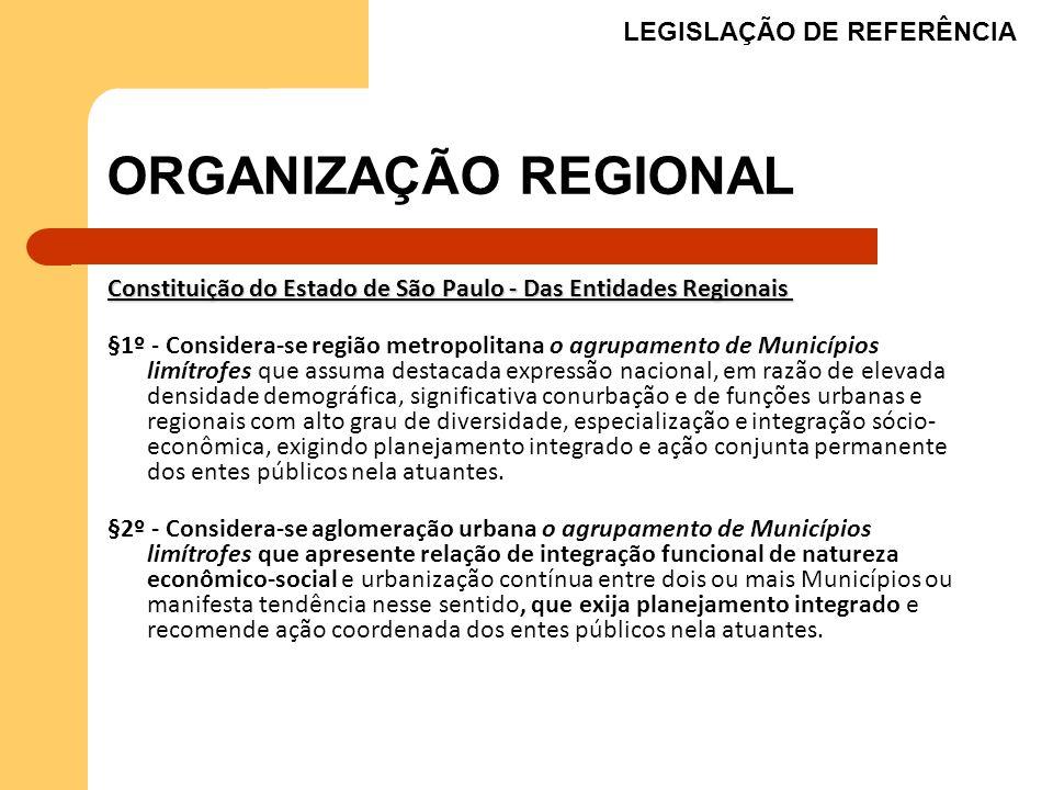 ORGANIZAÇÃO REGIONAL LEGISLAÇÃO DE REFERÊNCIA