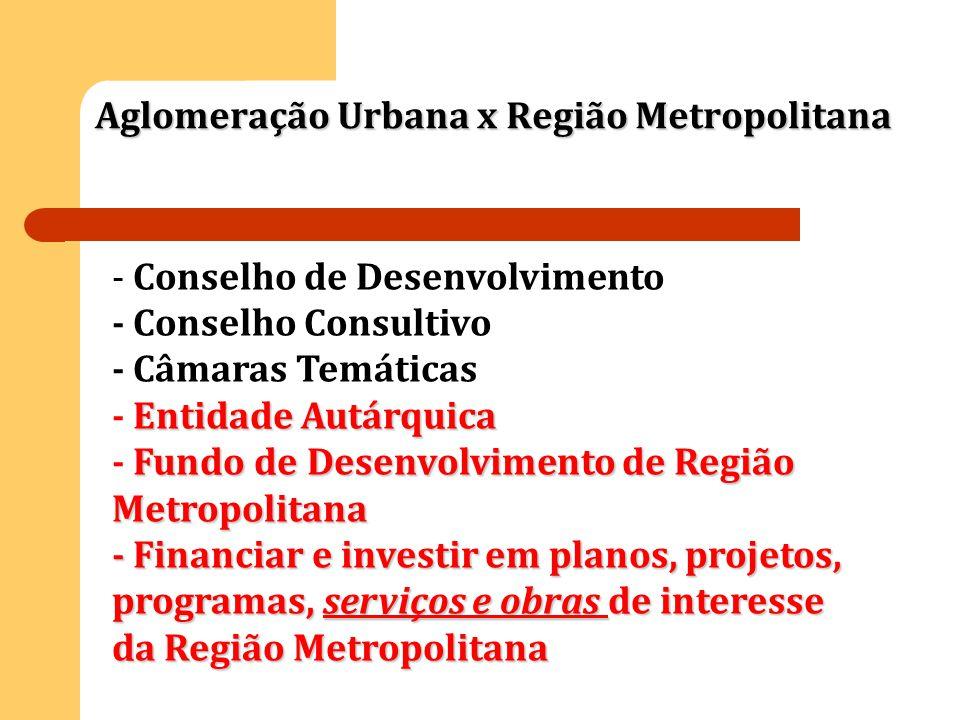 Aglomeração Urbana x Região Metropolitana