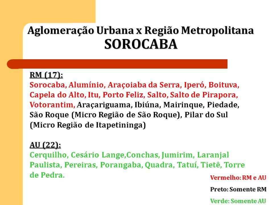 Aglomeração Urbana x Região Metropolitana SOROCABA