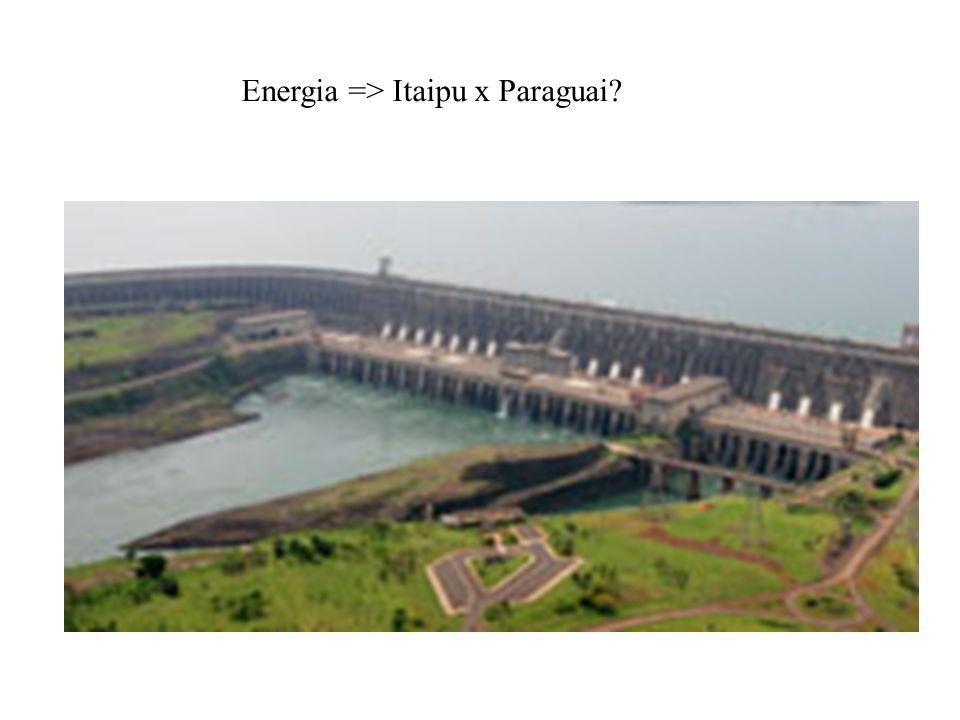 Energia => Itaipu x Paraguai