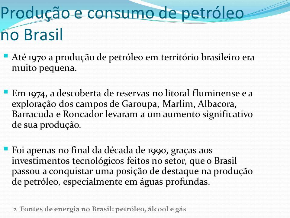 Produção e consumo de petróleo no Brasil