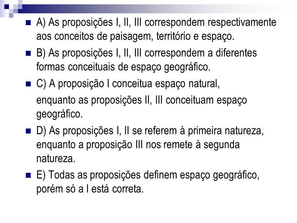 A) As proposições I, II, III correspondem respectivamente aos conceitos de paisagem, território e espaço.