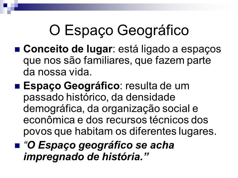 O Espaço Geográfico Conceito de lugar: está ligado a espaços que nos são familiares, que fazem parte da nossa vida.