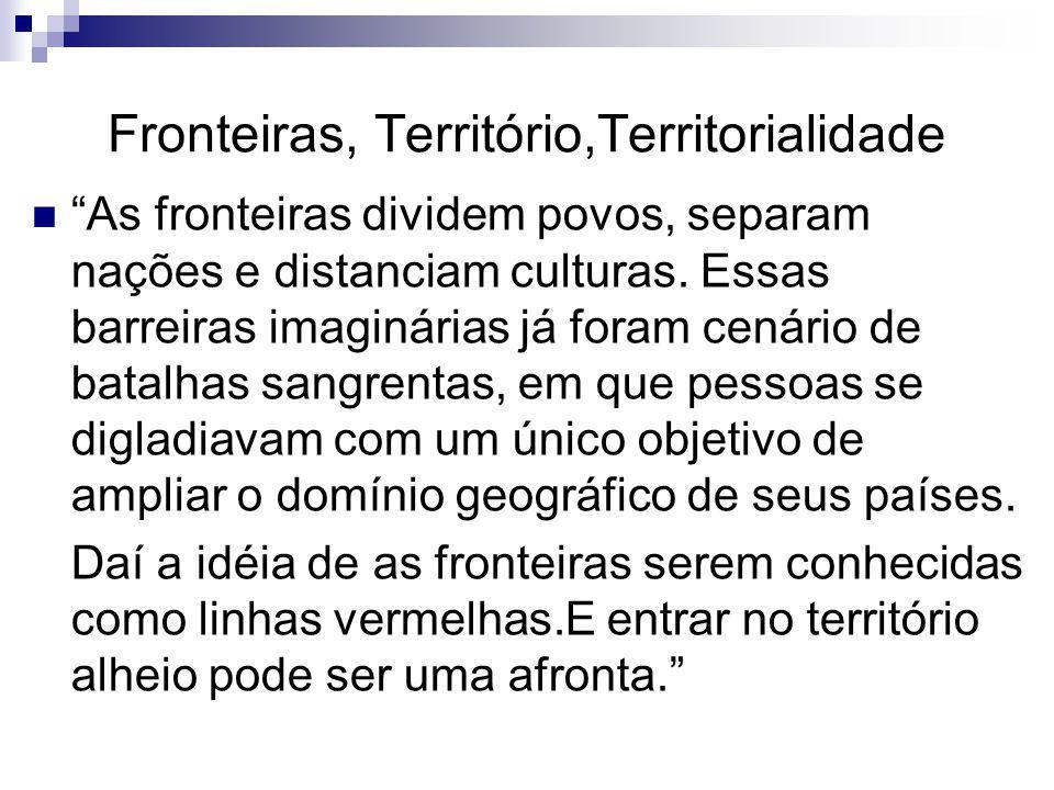 Fronteiras, Território,Territorialidade
