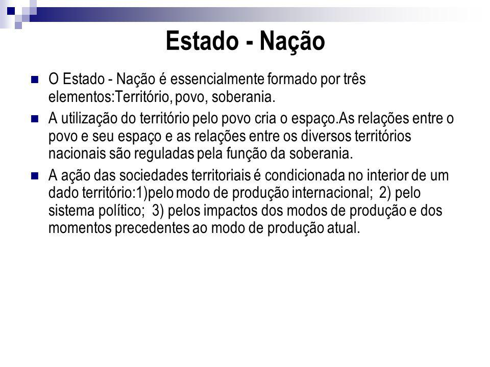 Estado - Nação O Estado - Nação é essencialmente formado por três elementos:Território, povo, soberania.