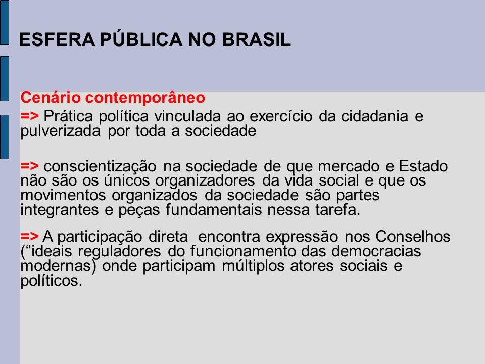 ESFERA PÚBLICA NO BRASIL