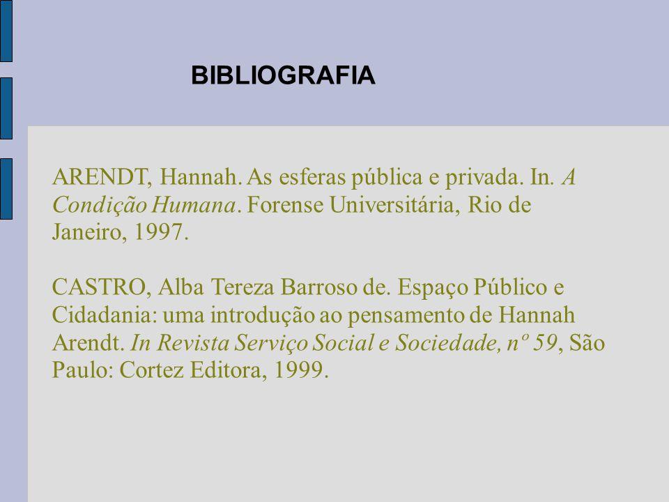 BIBLIOGRAFIA ARENDT, Hannah. As esferas pública e privada. In. A Condição Humana. Forense Universitária, Rio de Janeiro, 1997.