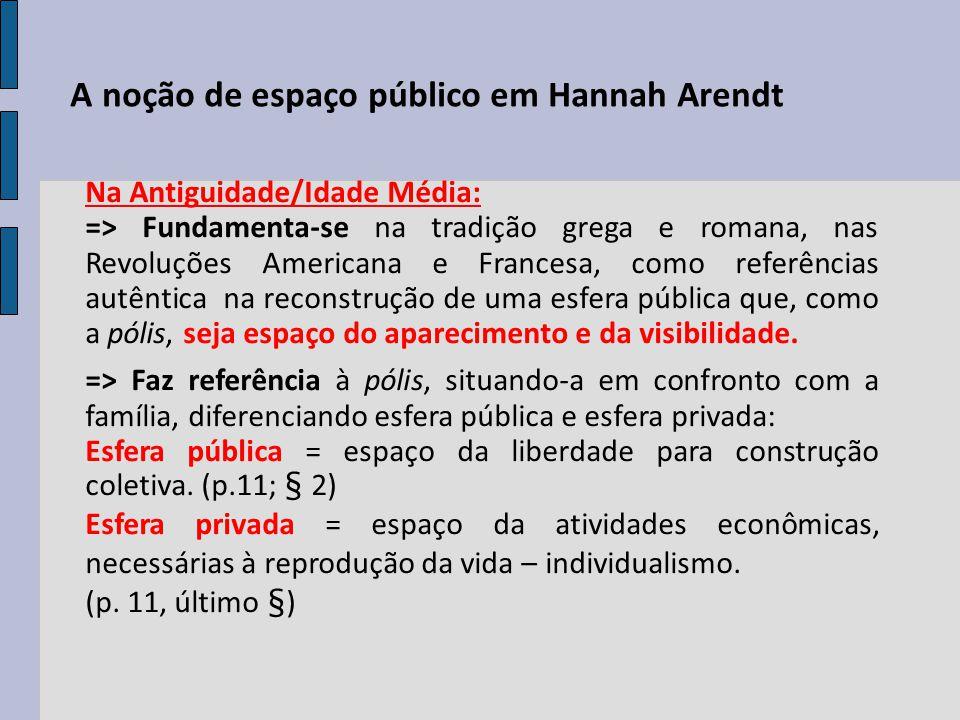 A noção de espaço público em Hannah Arendt