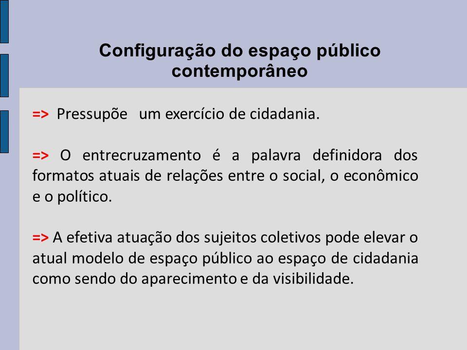 Configuração do espaço público contemporâneo