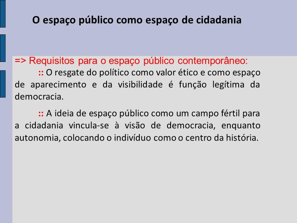 O espaço público como espaço de cidadania