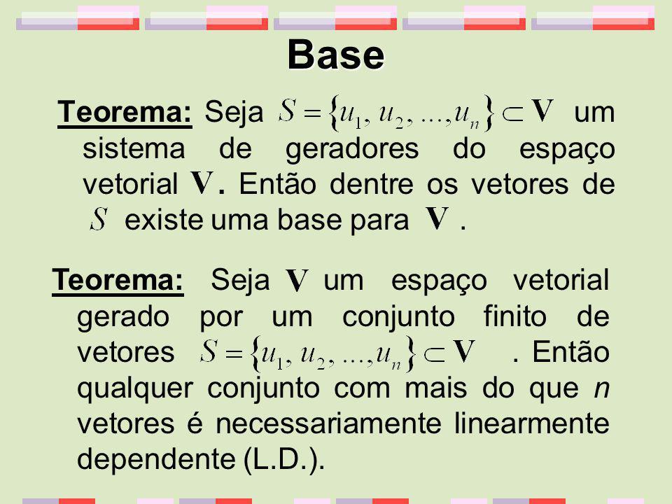 Base Teorema: Seja um sistema de geradores do espaço vetorial . Então dentre os vetores de existe uma base para .