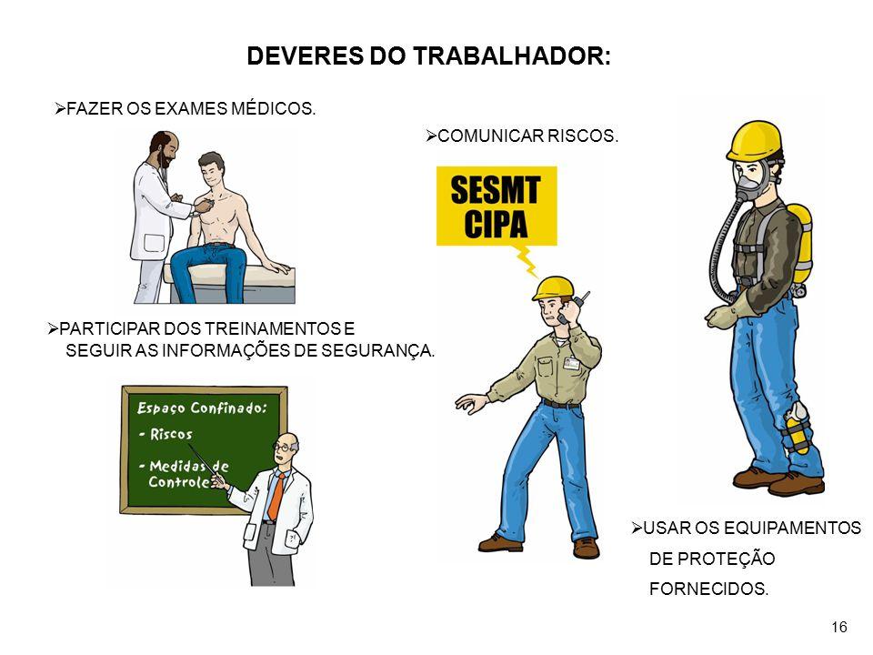 DEVERES DO TRABALHADOR: