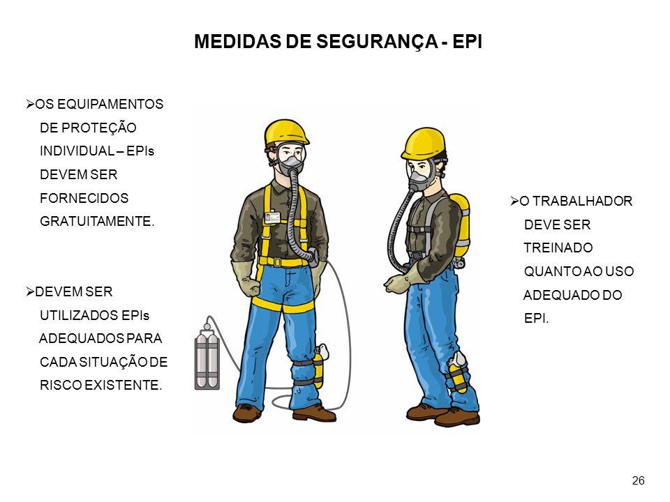 MEDIDAS DE SEGURANÇA - EPI