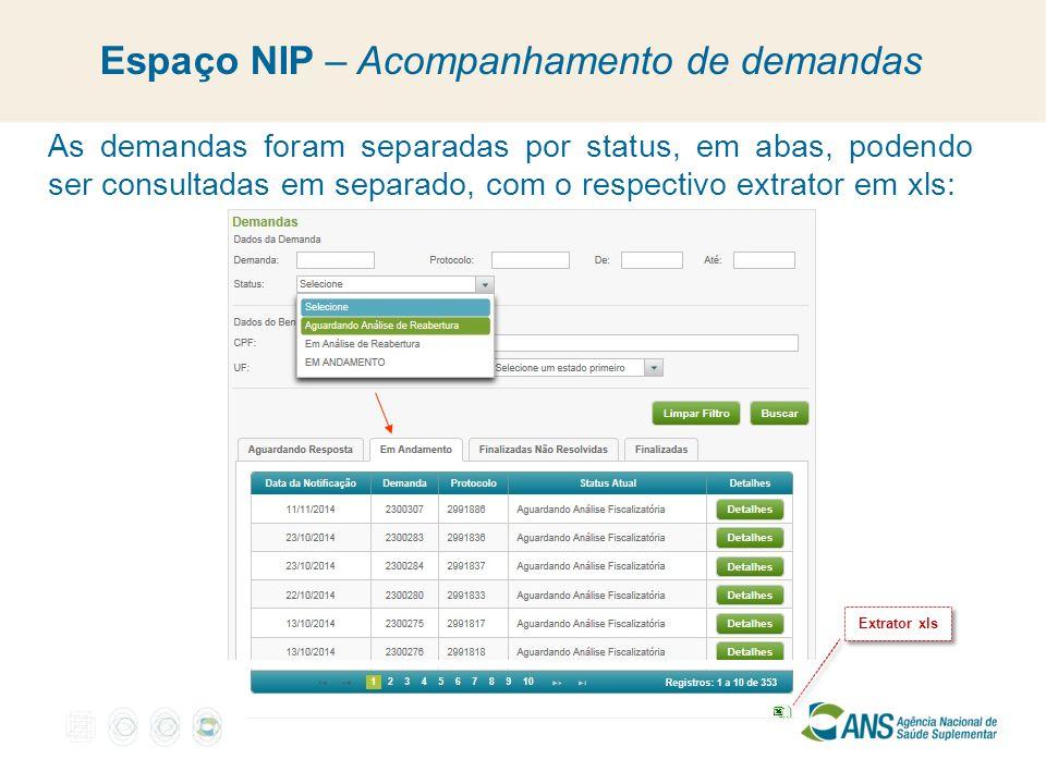 Espaço NIP – Acompanhamento de demandas