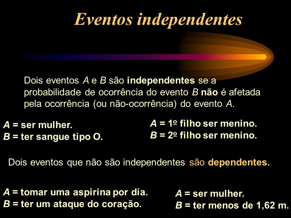Eventos independentes