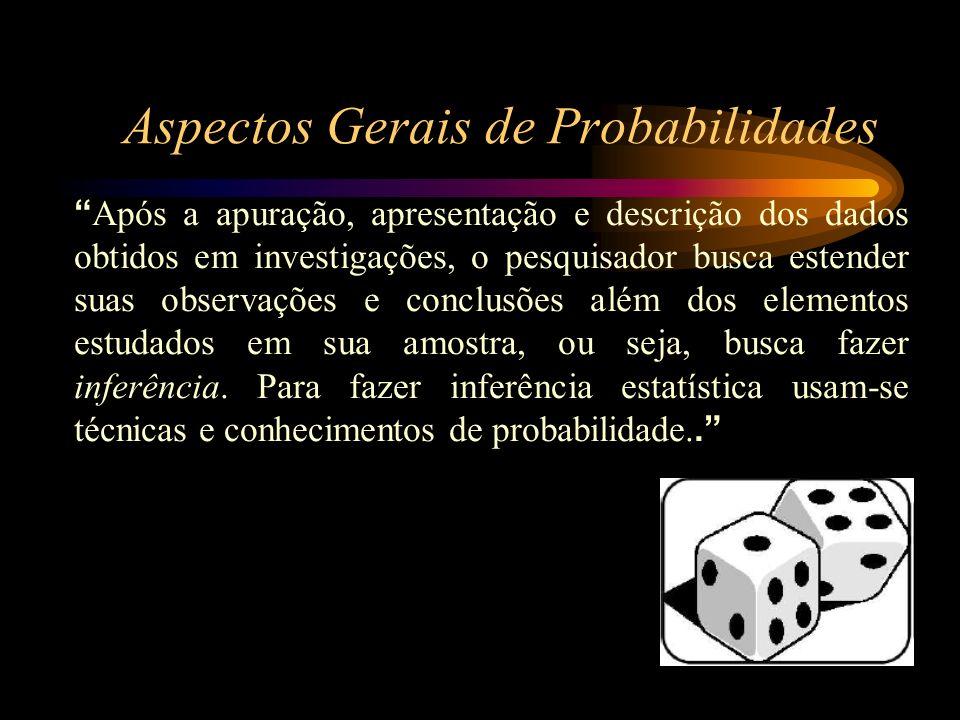 Aspectos Gerais de Probabilidades
