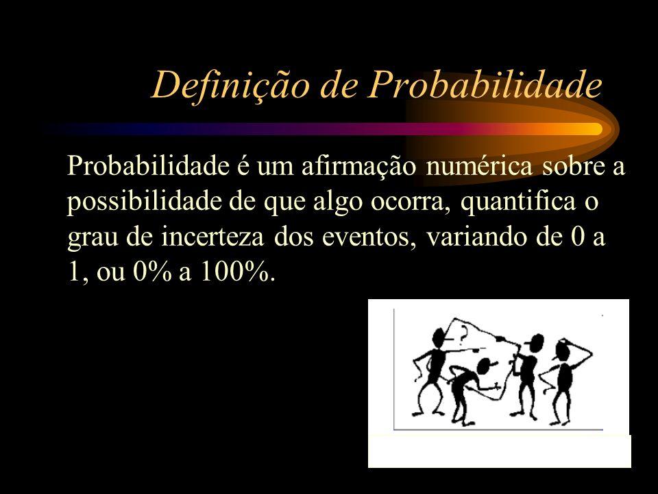 Definição de Probabilidade