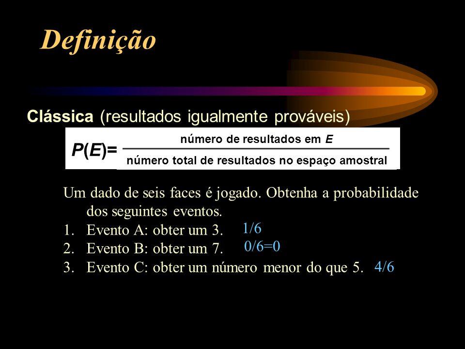 Definição P(E)= Clássica (resultados igualmente prováveis)