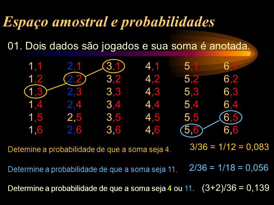 Espaço amostral e probabilidades