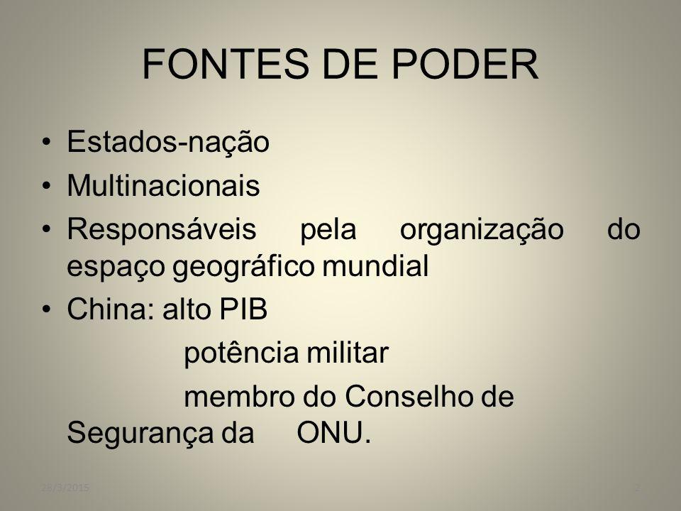 FONTES DE PODER Estados-nação Multinacionais