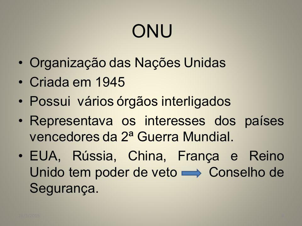 ONU Organização das Nações Unidas Criada em 1945