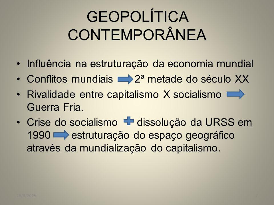 GEOPOLÍTICA CONTEMPORÂNEA