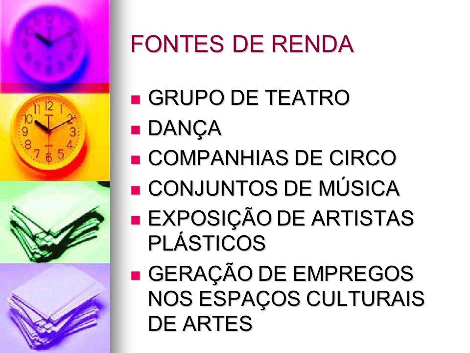 FONTES DE RENDA GRUPO DE TEATRO DANÇA COMPANHIAS DE CIRCO
