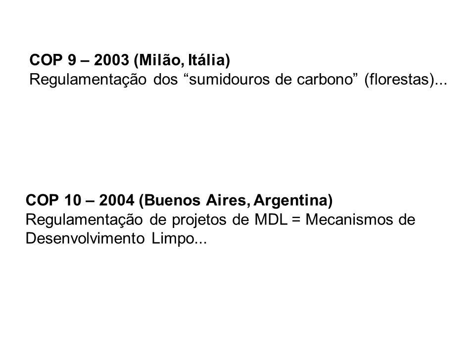 COP 9 – 2003 (Milão, Itália) Regulamentação dos sumidouros de carbono (florestas)...
