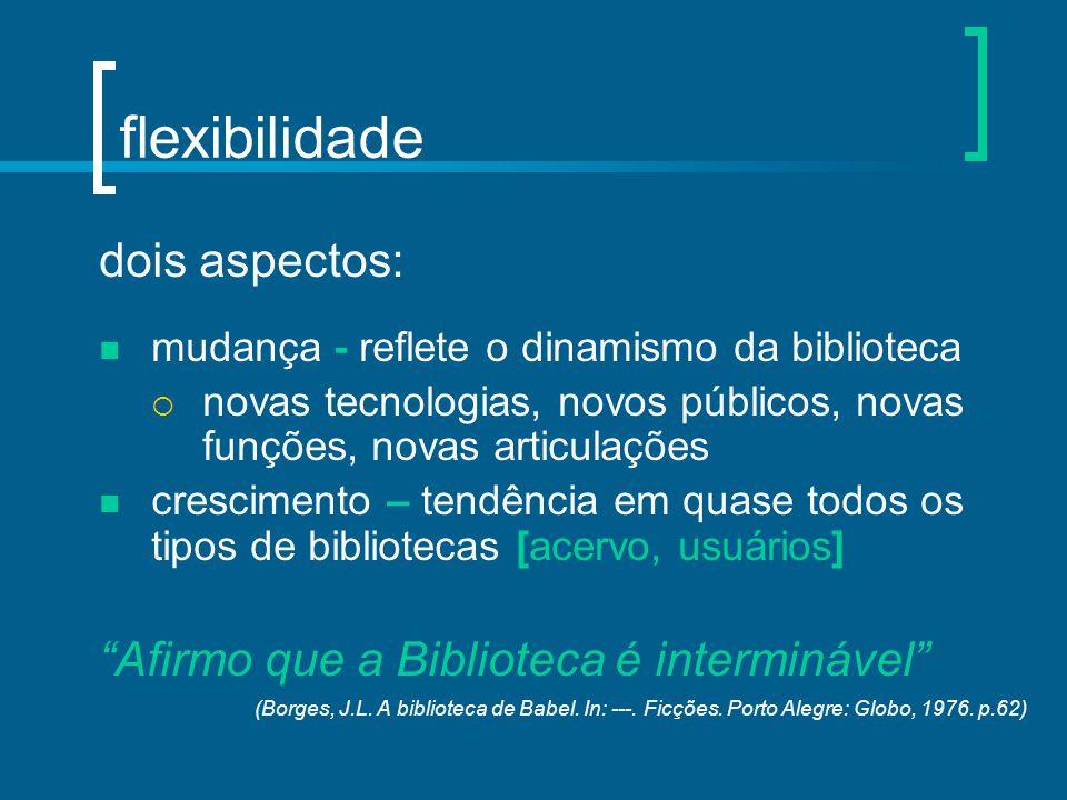 flexibilidade dois aspectos: Afirmo que a Biblioteca é interminável
