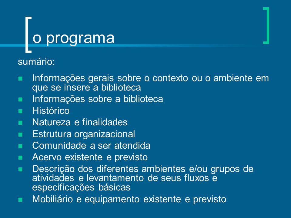 o programa sumário: Informações gerais sobre o contexto ou o ambiente em que se insere a biblioteca.