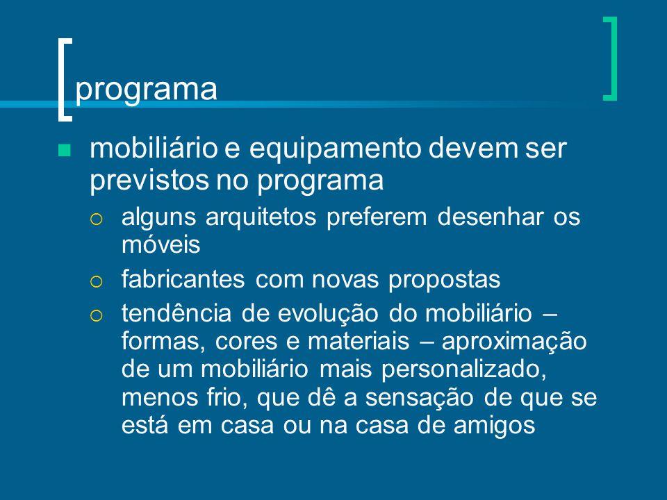 programa mobiliário e equipamento devem ser previstos no programa