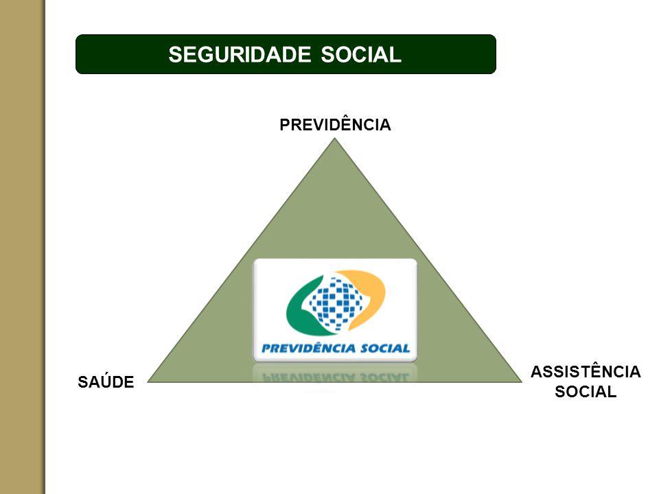 SEGURIDADE SOCIAL PREVIDÊNCIA ASSISTÊNCIA SOCIAL SAÚDE