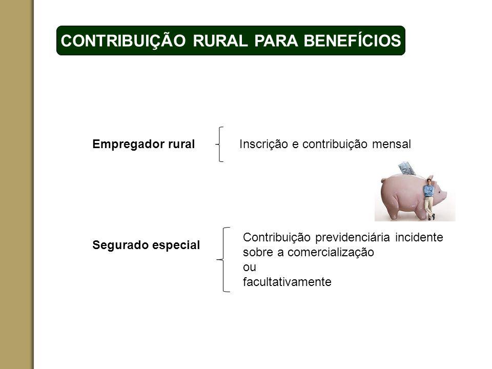 CONTRIBUIÇÃO RURAL PARA BENEFÍCIOS