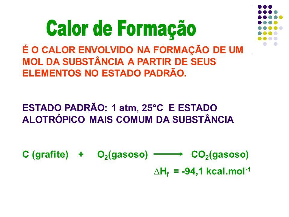 Calor de Formação É O CALOR ENVOLVIDO NA FORMAÇÃO DE UM MOL DA SUBSTÂNCIA A PARTIR DE SEUS ELEMENTOS NO ESTADO PADRÃO.