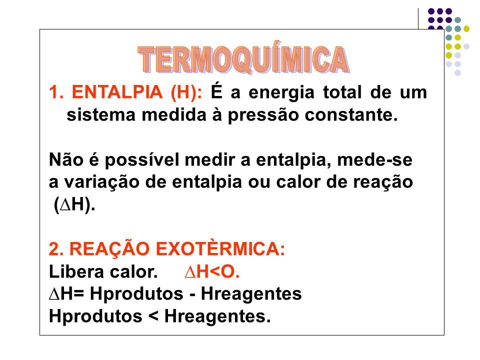 TERMOQUÍMICA 1. ENTALPIA (H): É a energia total de um sistema medida à pressão constante. Não é possível medir a entalpia, mede-se.
