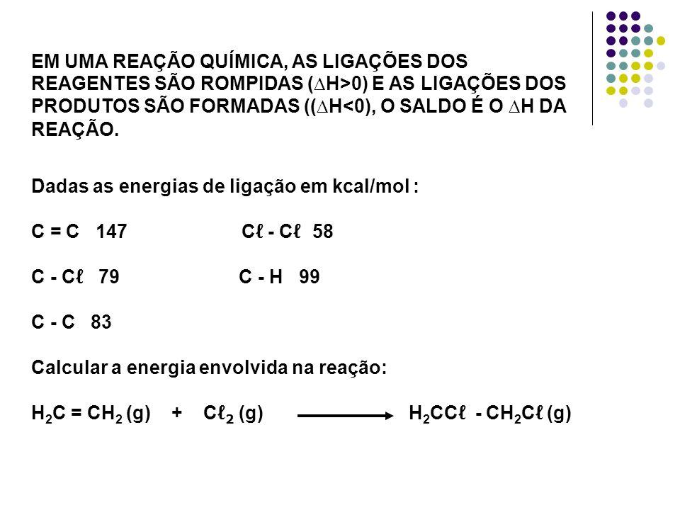 EM UMA REAÇÃO QUÍMICA, AS LIGAÇÕES DOS REAGENTES SÃO ROMPIDAS (∆H>0) E AS LIGAÇÕES DOS PRODUTOS SÃO FORMADAS ((∆H<0), O SALDO É O ∆H DA REAÇÃO.