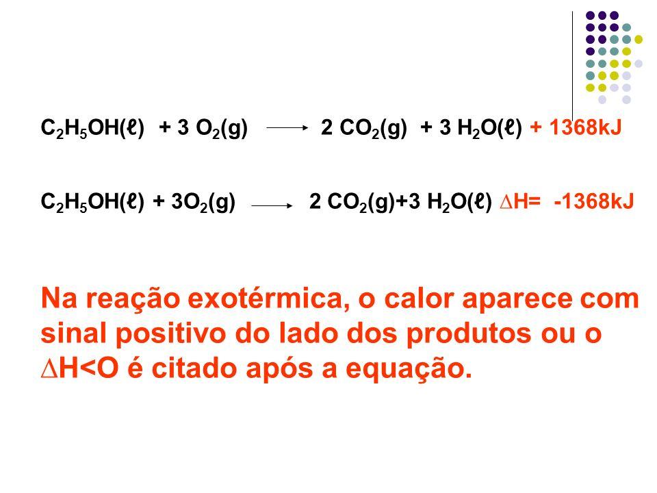 ∆H<O é citado após a equação.
