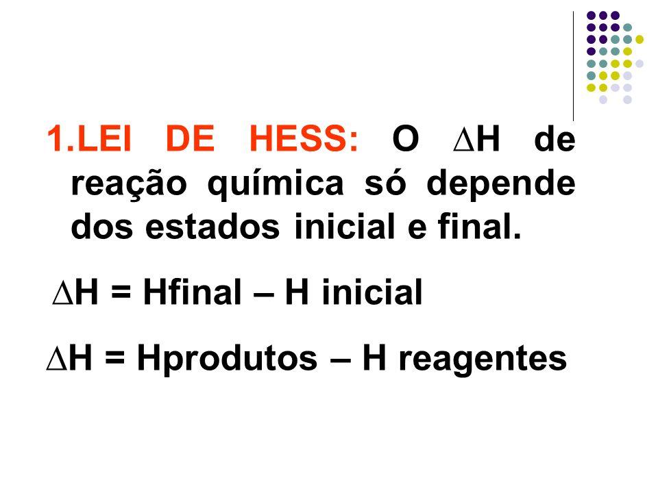 ∆H = Hprodutos – H reagentes