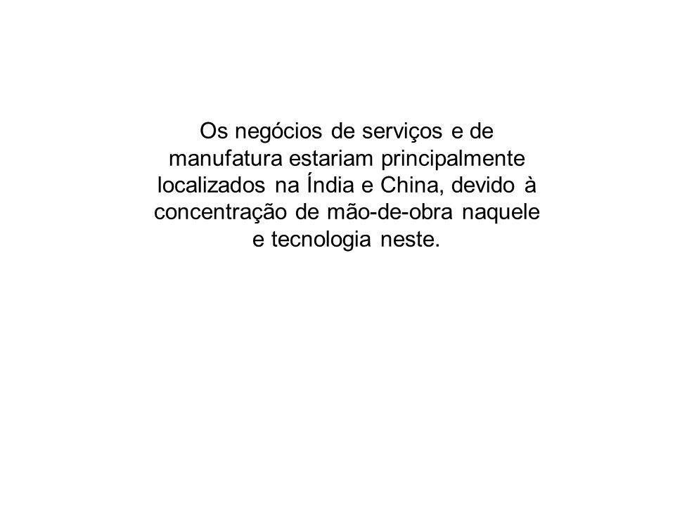 Os negócios de serviços e de manufatura estariam principalmente localizados na Índia e China, devido à concentração de mão-de-obra naquele e tecnologia neste.