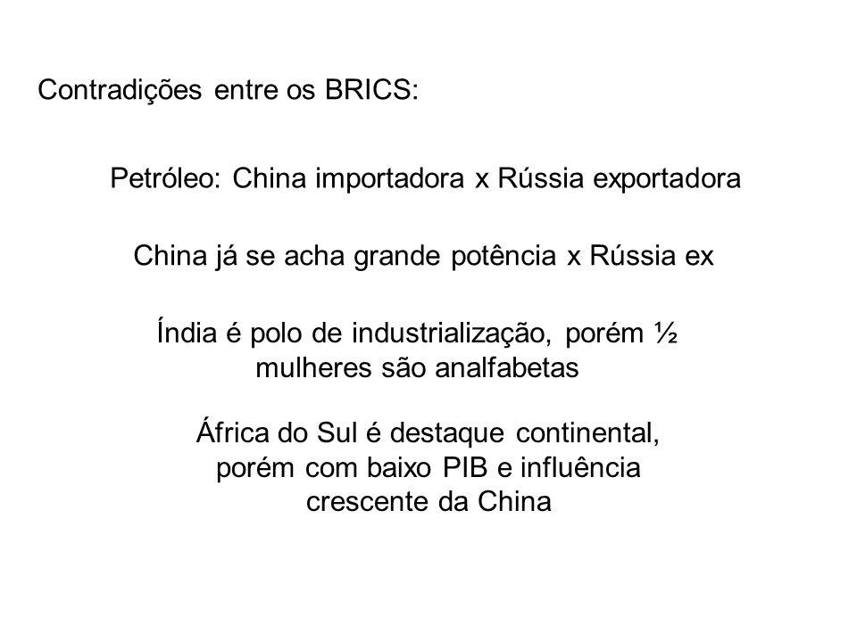 Contradições entre os BRICS:
